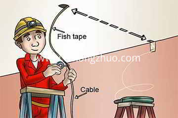 how-to-use-fish-tapes