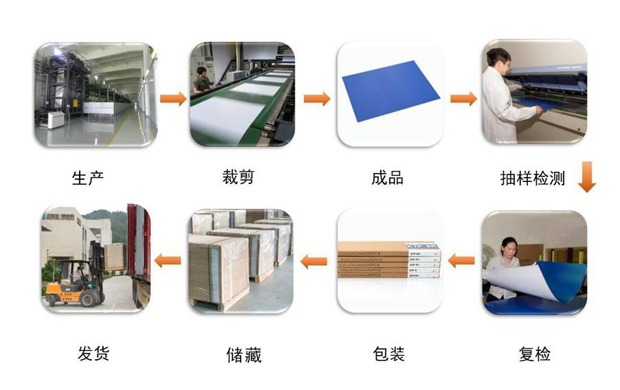 Printing Materials CTP Plate