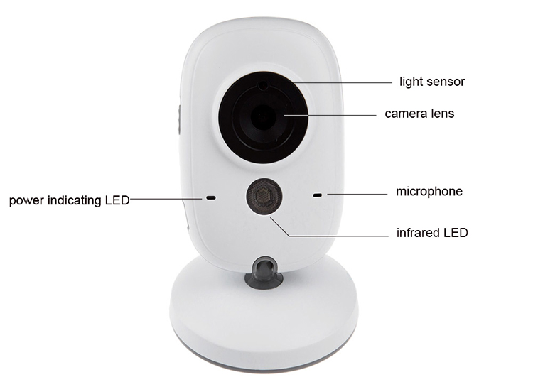 Best Infant Camera Monitor
