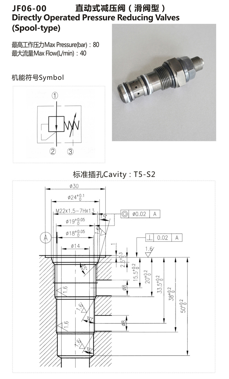 Direct acting Hydraulic Pressure Reducing Cartridge Valve