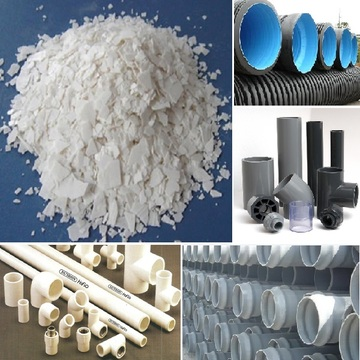 Composite Lead Stabilizers in PVC Pipe Processing