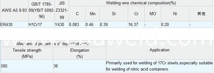 Stainless Steel Welding Wire ER430