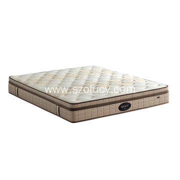 Five zone pocket spring mattress