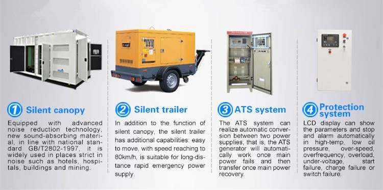 Types Of Electric Generator