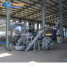 China for Plastic To Oil Machine High Temperature Enclosed Discharging Pyrolysis Equipment supply to Pitcairn Importers