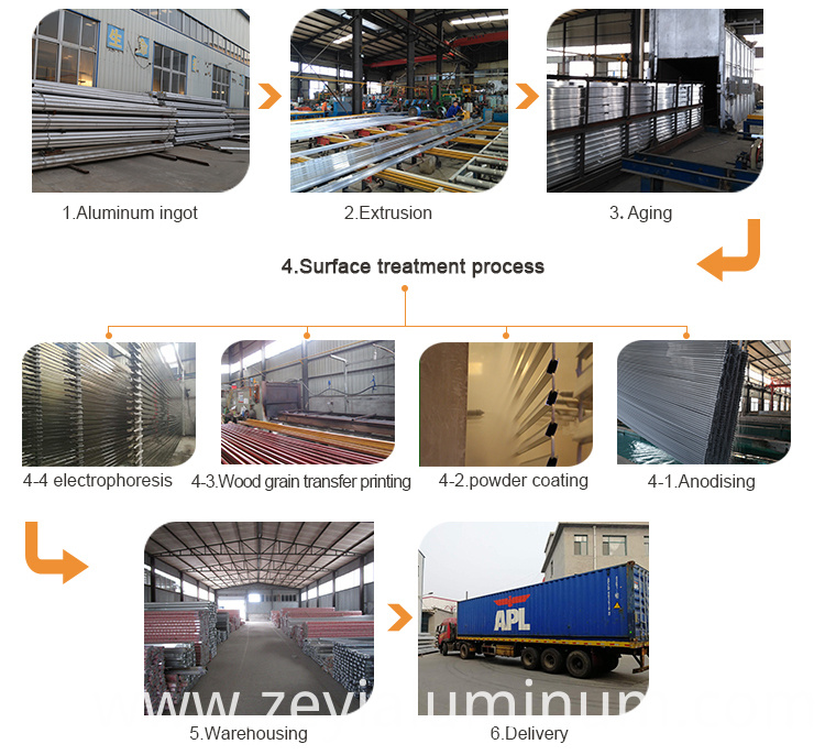 Aluminum Profile Production Process