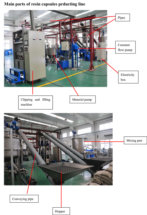 Automatic Resin Anchor Agent Production Line detail