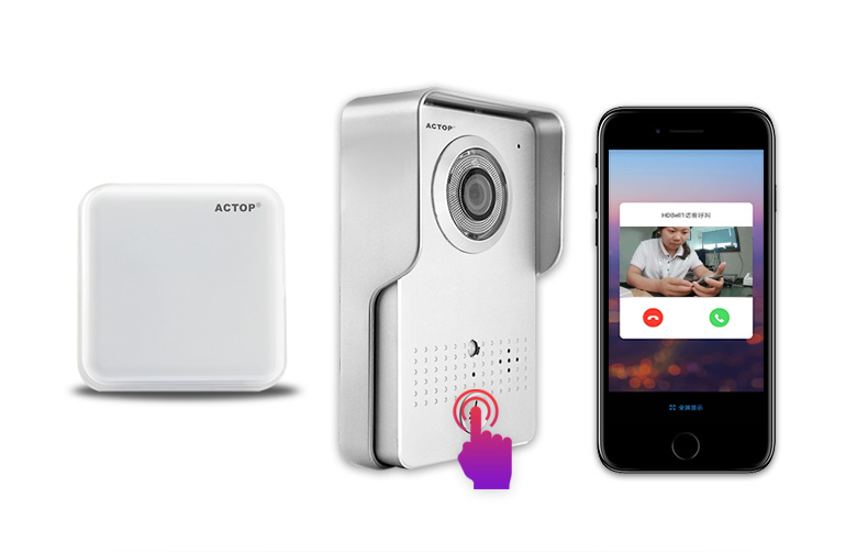 WIFI Smart Best Video Doorbell Intercoms