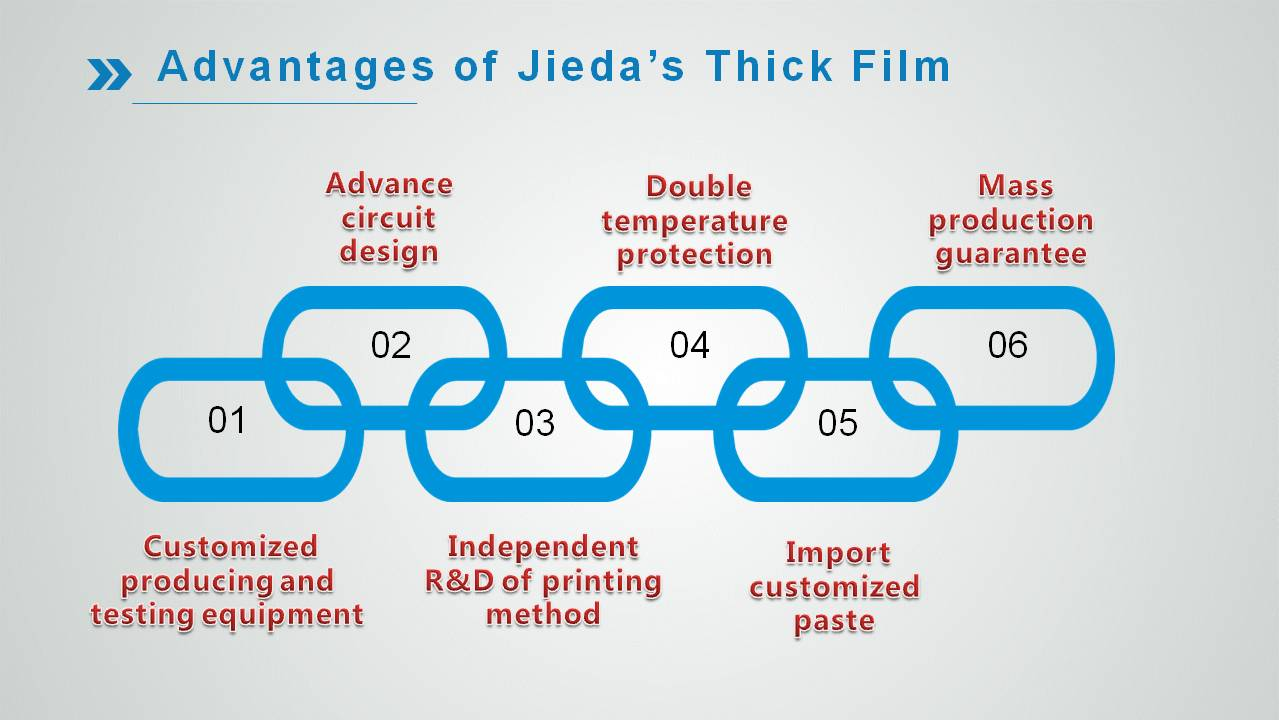 Advantage of Jieda thick film