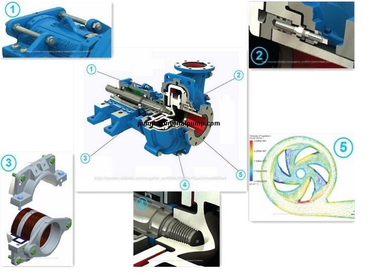 3X2c-AH horizontal slurry pump