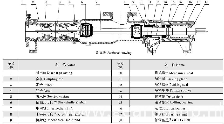 mono screw pump drawing