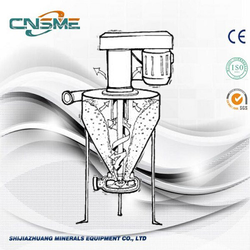 Frothy Separation Slurry Pump