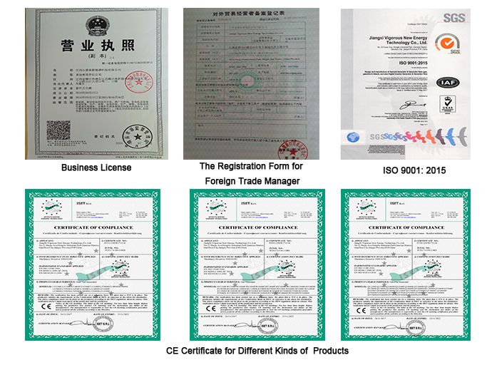 CE Certificate for3KW Portable Gasoline Generator