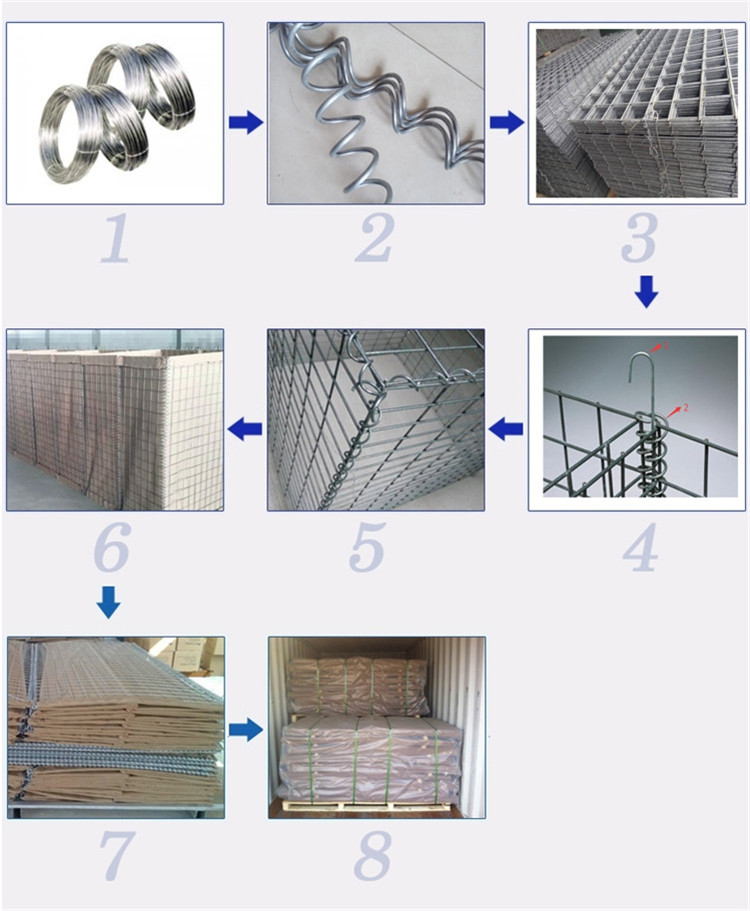 hesco barrier h