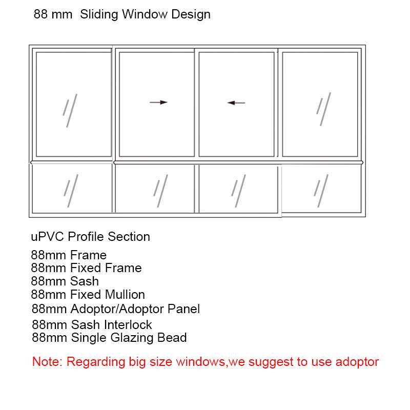 Suggest profiles for sliding windows