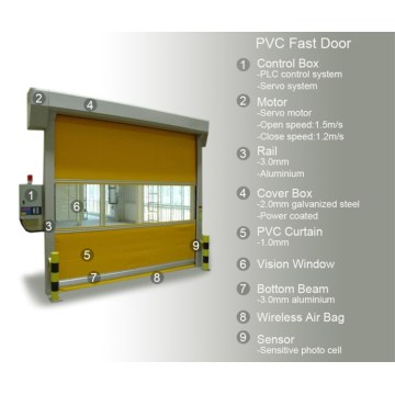 Industrial Automatic PVC Fabric Rapid Roller Door