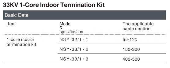 1-core indoor termination kit