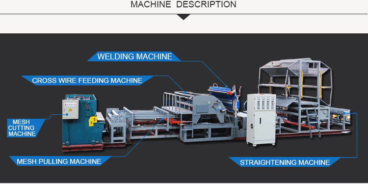 Cattle Mesh Fence Machine