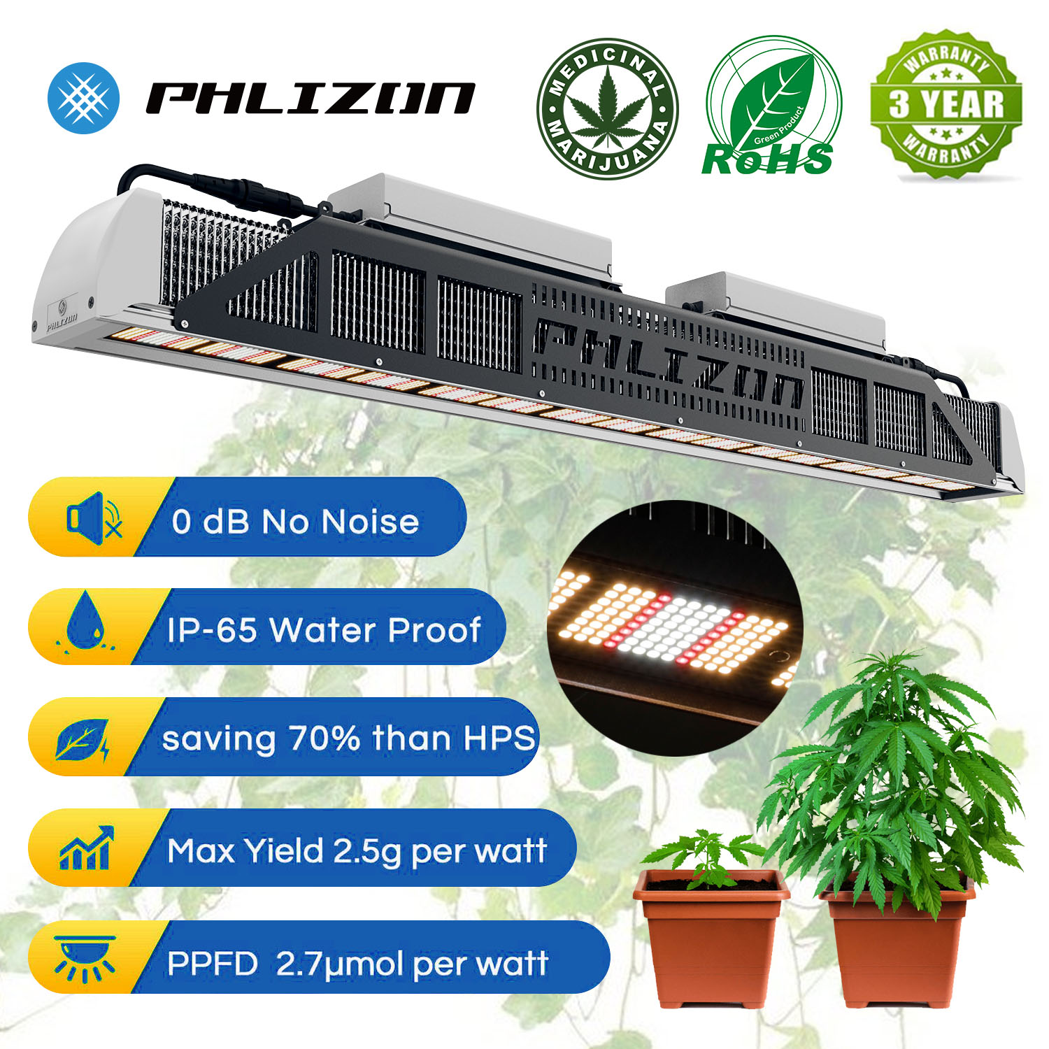 Fluence Grow Light