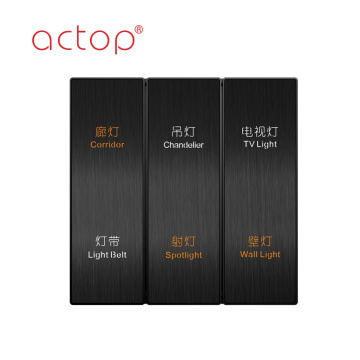 ACTOP GRMS Hotel Guest Management System Hotel Apartment Smart Solution Product Manufacturer