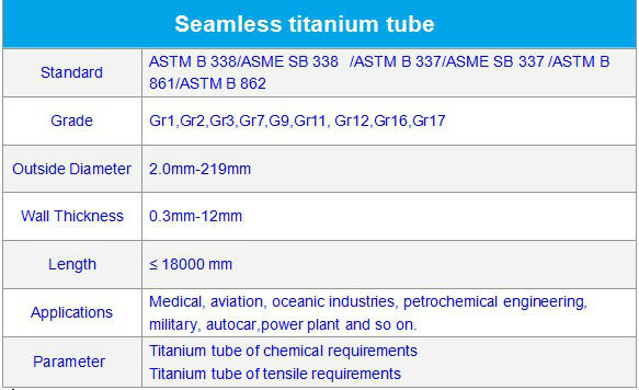 Titanium Tube Price