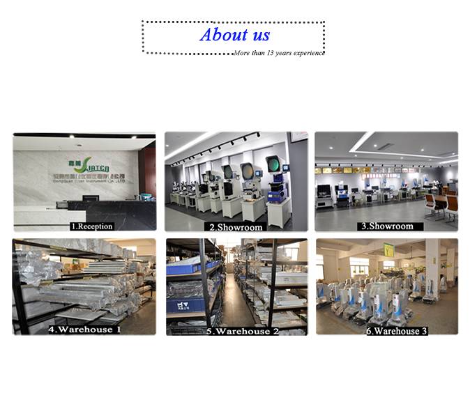 High Quality 3D Video Measuring System