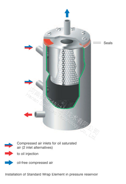 Compair Air Compressor Oil-Gas Separators