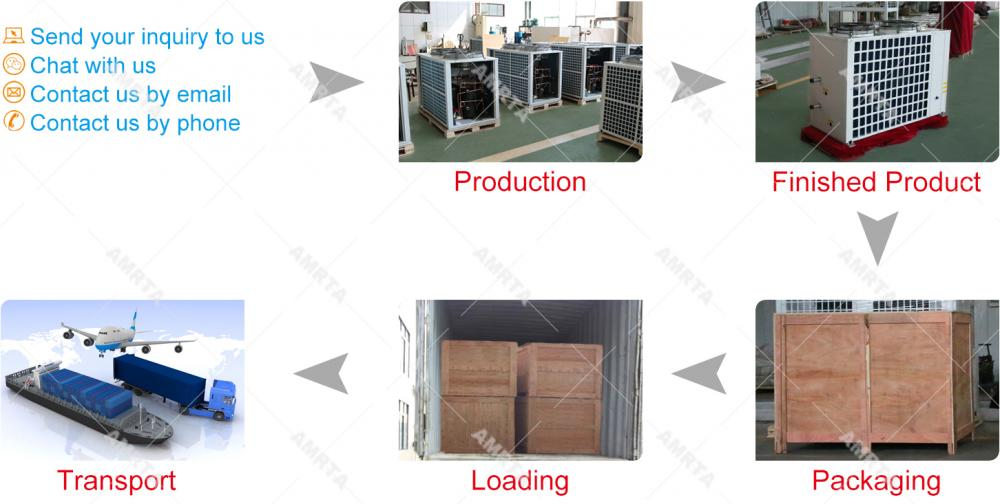 Beer Cooling Water Chillers Odering Process