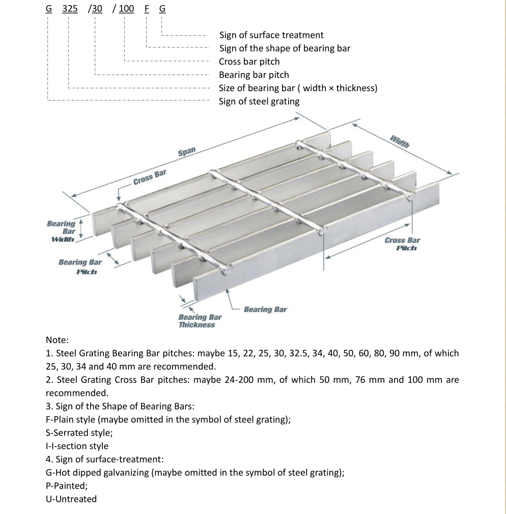 Steel grating introduction