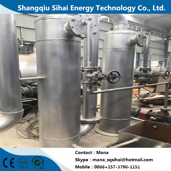 Pollution free waste rubbers pyrolysis plant