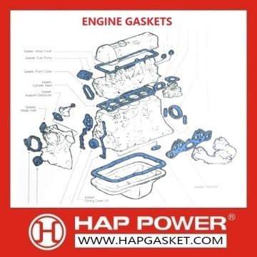 DAF Head Gasket Tractor Parts 1699517