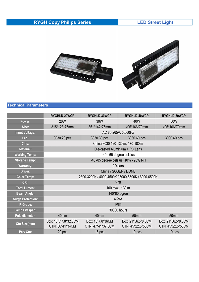 Data sheet-Copy Philips LED Street light-1