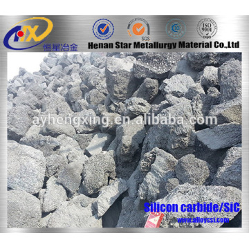 price of black silicon carbide powder/sic