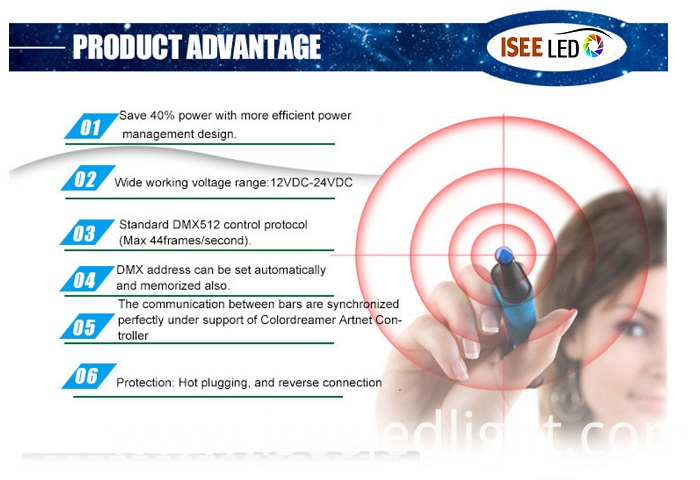 LED Light Advantage