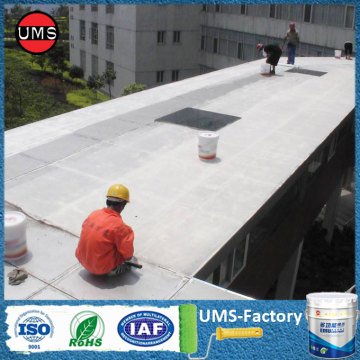 Waterproof coating for external walls