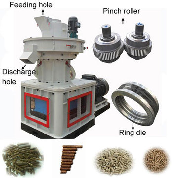 Wood Pellets Biomass Pellet Machine