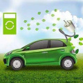 Refrigerant for Lithium Battery Powered Car