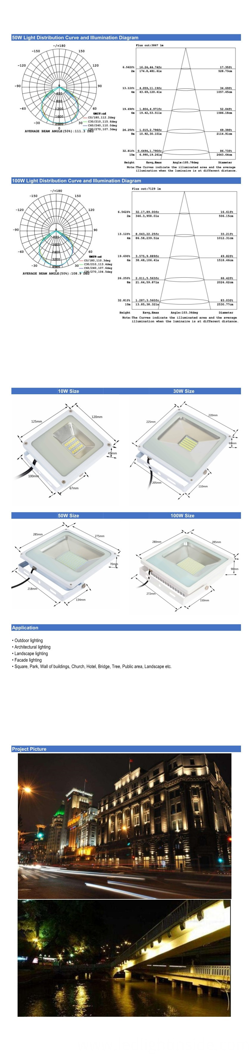 LED Floodlight specification