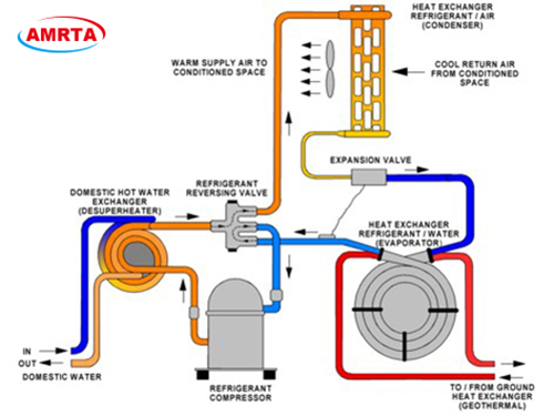 Water to Water Heat Pump Diagram
