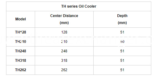 Auto Coolers-TH Series 1