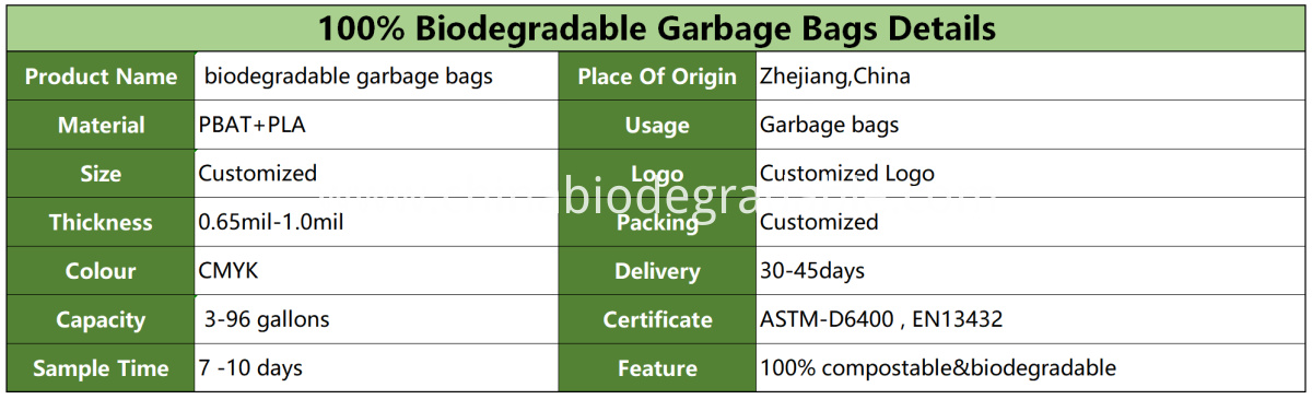 garbage bag details