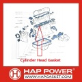 CAT Head Gasket 2228331