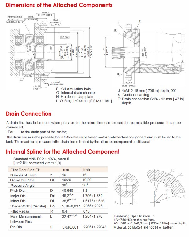 Dimensions of the Attached Components