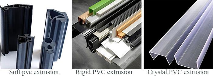 kinds of extrusion