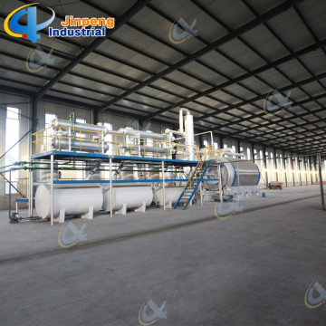 Medical Waste to Oil Generation Plant