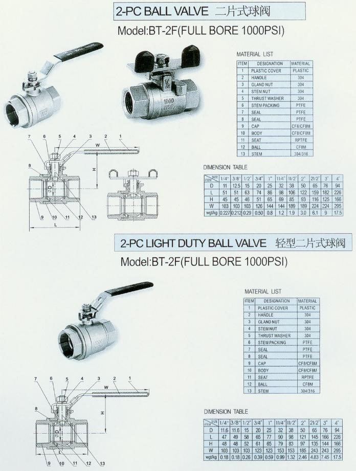 DRAWING OF 2PC BALL VALVE