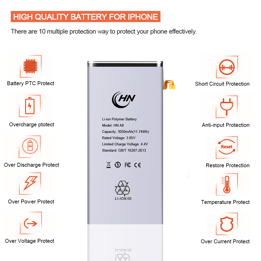 A8 Battery Samsung