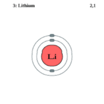 how often lithium levels checked