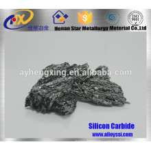black silicon carbide properties used in abrasive
