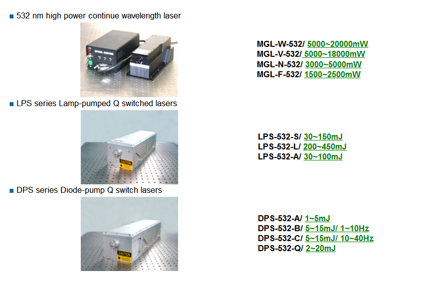 laser source for particle image velocimetry system